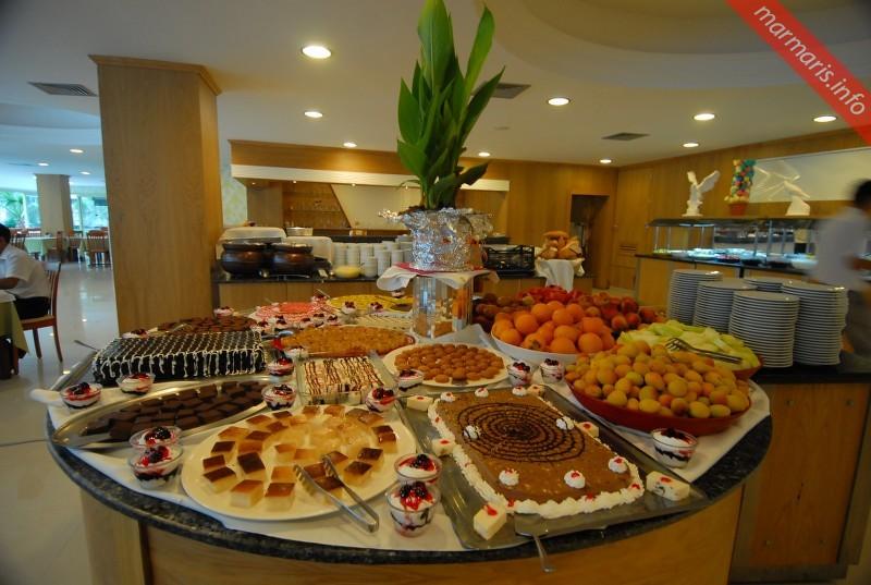 Food In Marmaris Food Prices In Marmaris